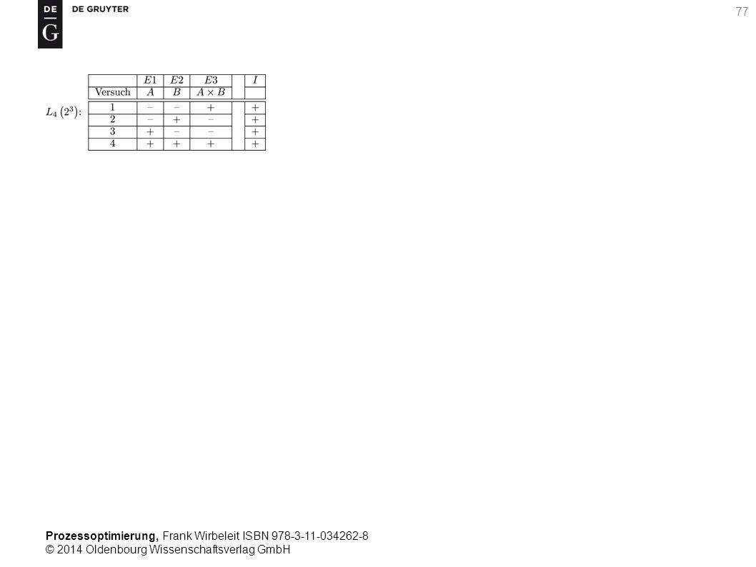 Prozessoptimierung, Frank Wirbeleit ISBN 978-3-11-034262-8 © 2014 Oldenbourg Wissenschaftsverlag GmbH 77