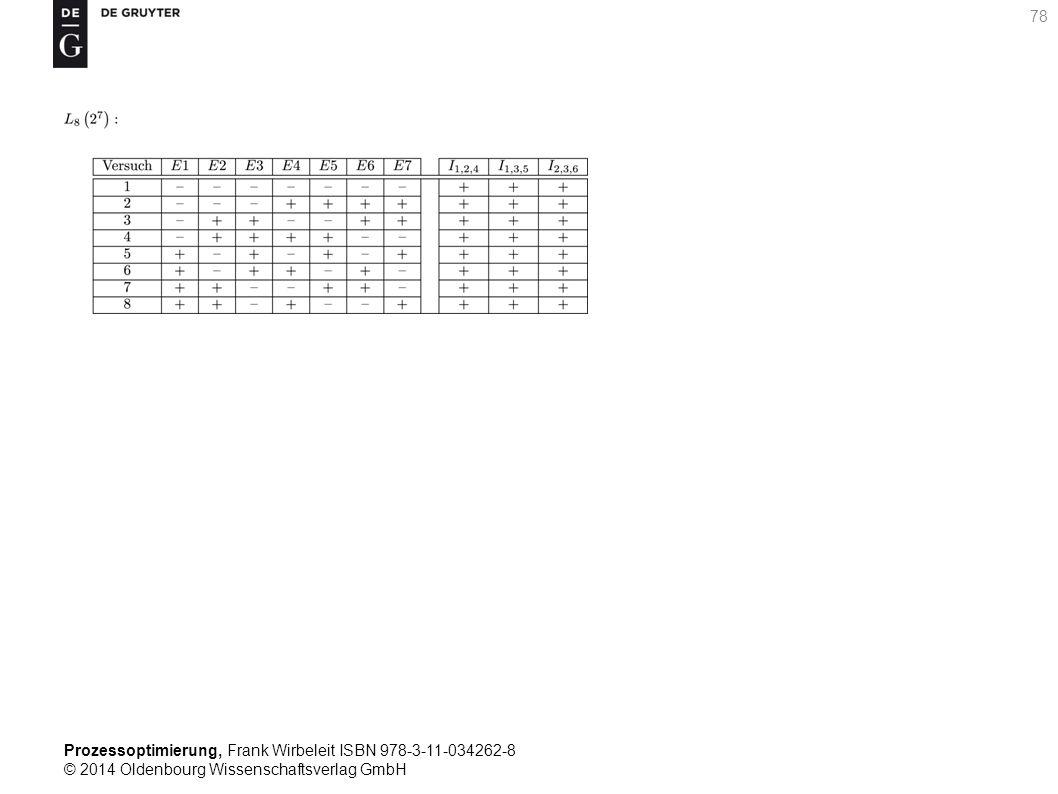 Prozessoptimierung, Frank Wirbeleit ISBN 978-3-11-034262-8 © 2014 Oldenbourg Wissenschaftsverlag GmbH 78