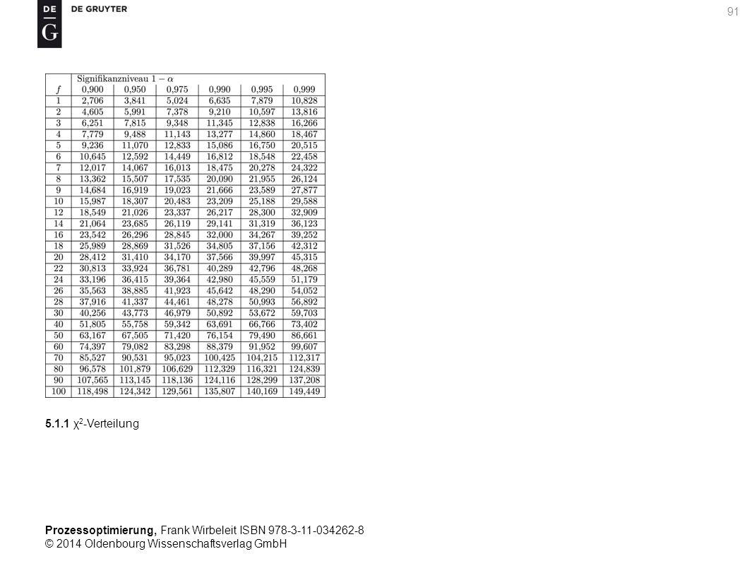 Prozessoptimierung, Frank Wirbeleit ISBN 978-3-11-034262-8 © 2014 Oldenbourg Wissenschaftsverlag GmbH 91 5.1.1 χ 2 -Verteilung