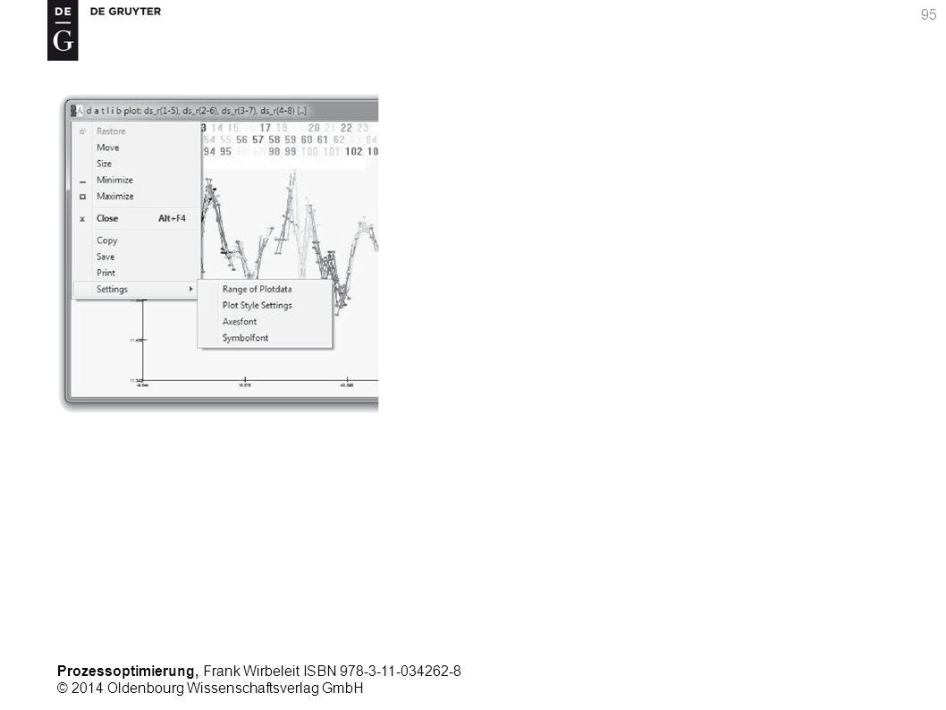Prozessoptimierung, Frank Wirbeleit ISBN 978-3-11-034262-8 © 2014 Oldenbourg Wissenschaftsverlag GmbH 95