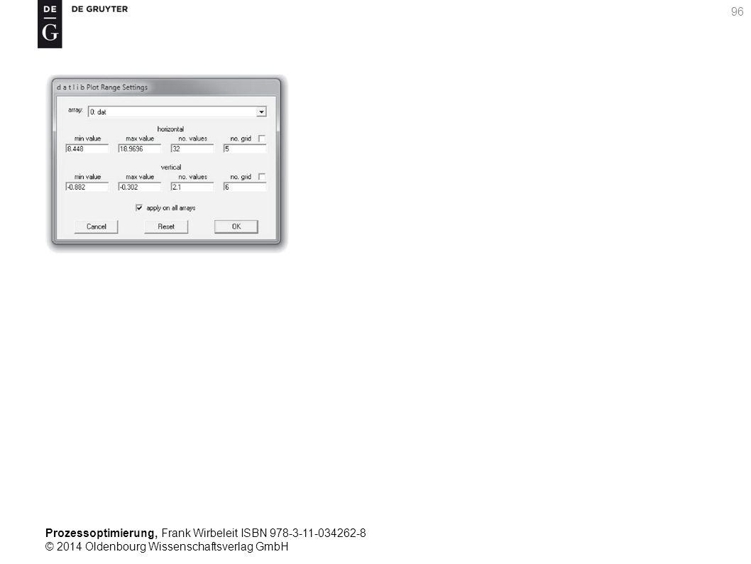 Prozessoptimierung, Frank Wirbeleit ISBN 978-3-11-034262-8 © 2014 Oldenbourg Wissenschaftsverlag GmbH 96