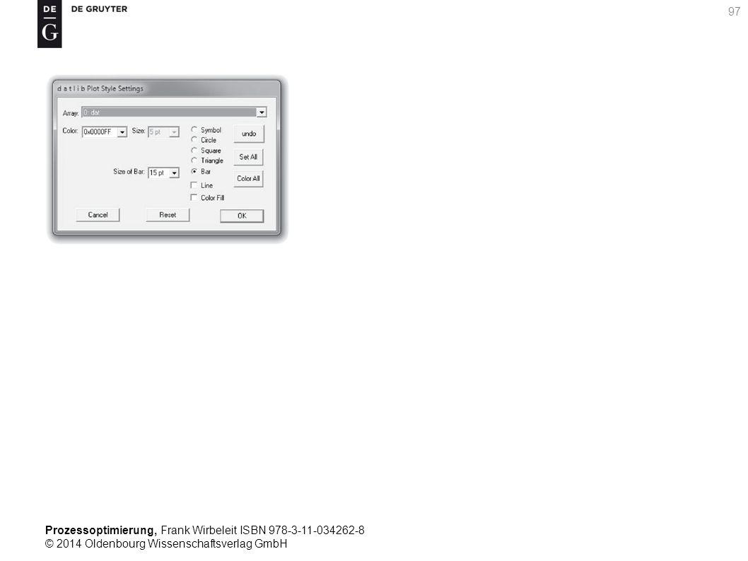 Prozessoptimierung, Frank Wirbeleit ISBN 978-3-11-034262-8 © 2014 Oldenbourg Wissenschaftsverlag GmbH 97