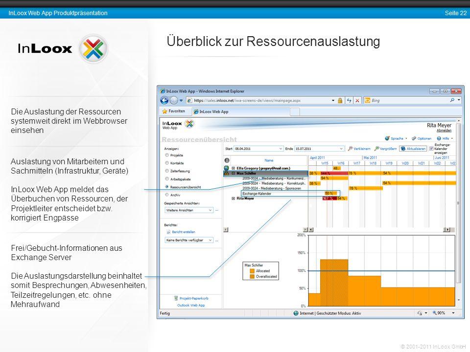 Seite 22 InLoox Web App Produktpräsentation © 2001-2011 InLoox GmbH Überblick zur Ressourcenauslastung Frei/Gebucht-Informationen aus Exchange Server