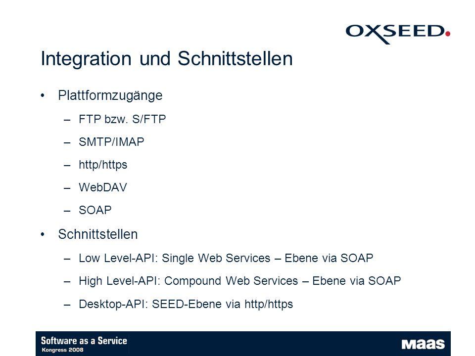Integration und Schnittstellen Plattformzugänge –FTP bzw.