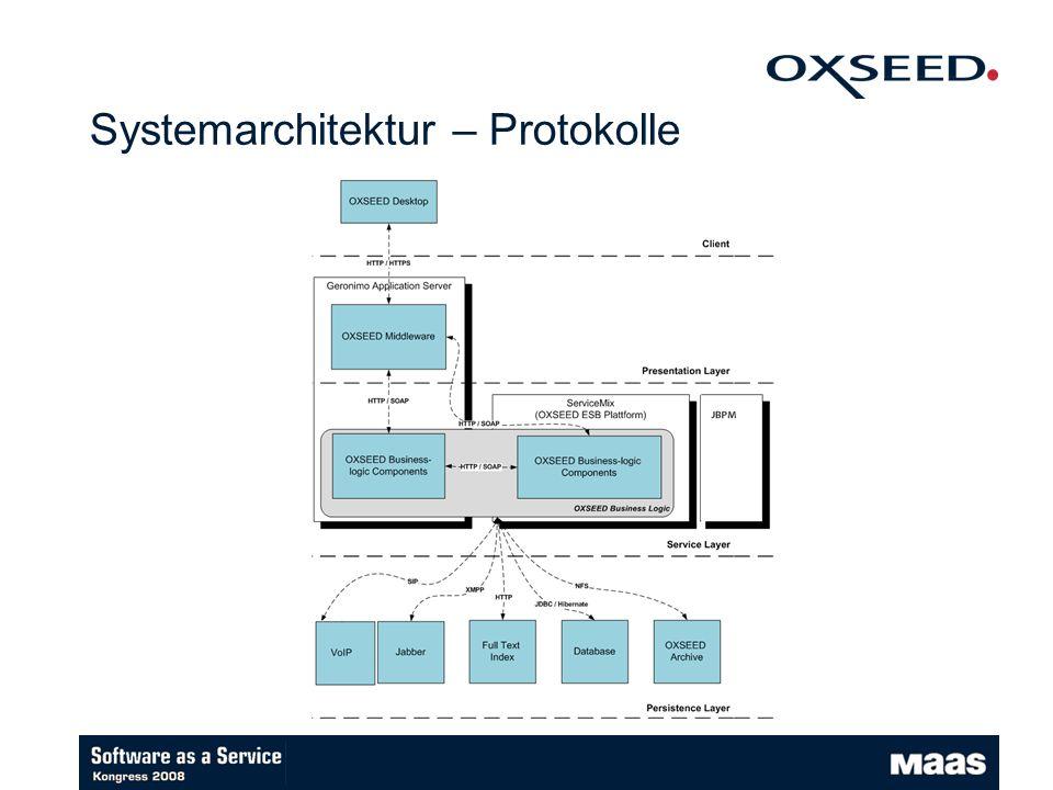 Systemarchitektur – Protokolle