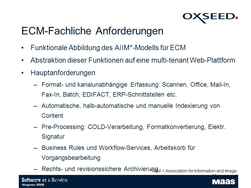 ECM-Fachliche Anforderungen Funktionale Abbildung des AIIM*-Modells für ECM Abstraktion dieser Funktionen auf eine multi-tenant Web-Plattform Hauptanforderungen –Format- und kanalunabhängige Erfassung: Scannen, Office, Mail-In, Fax-In, Batch, EDIFACT, ERP-Schnittstellen etc.