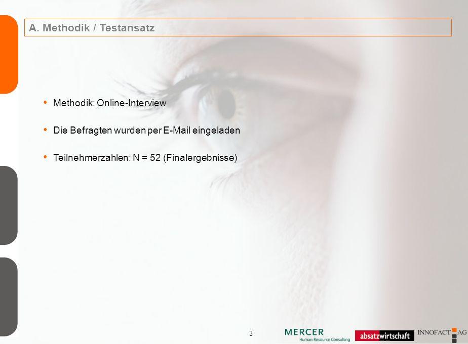 3 A. Methodik / Testansatz Methodik: Online-Interview Die Befragten wurden per E-Mail eingeladen Teilnehmerzahlen: N = 52 (Finalergebnisse)