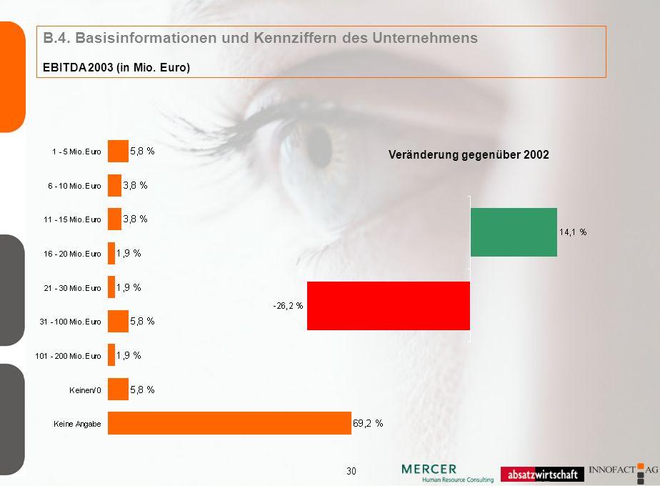 30 B.4.Basisinformationen und Kennziffern des Unternehmens EBITDA 2003 (in Mio.