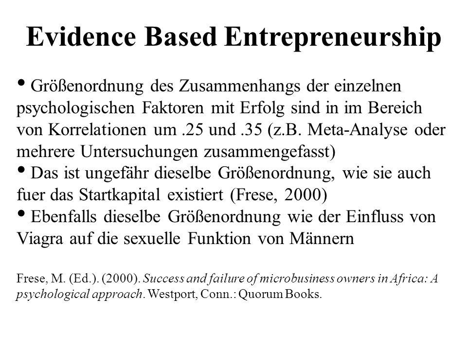 Evidence Based Entrepreneurship Größenordnung des Zusammenhangs der einzelnen psychologischen Faktoren mit Erfolg sind in im Bereich von Korrelationen