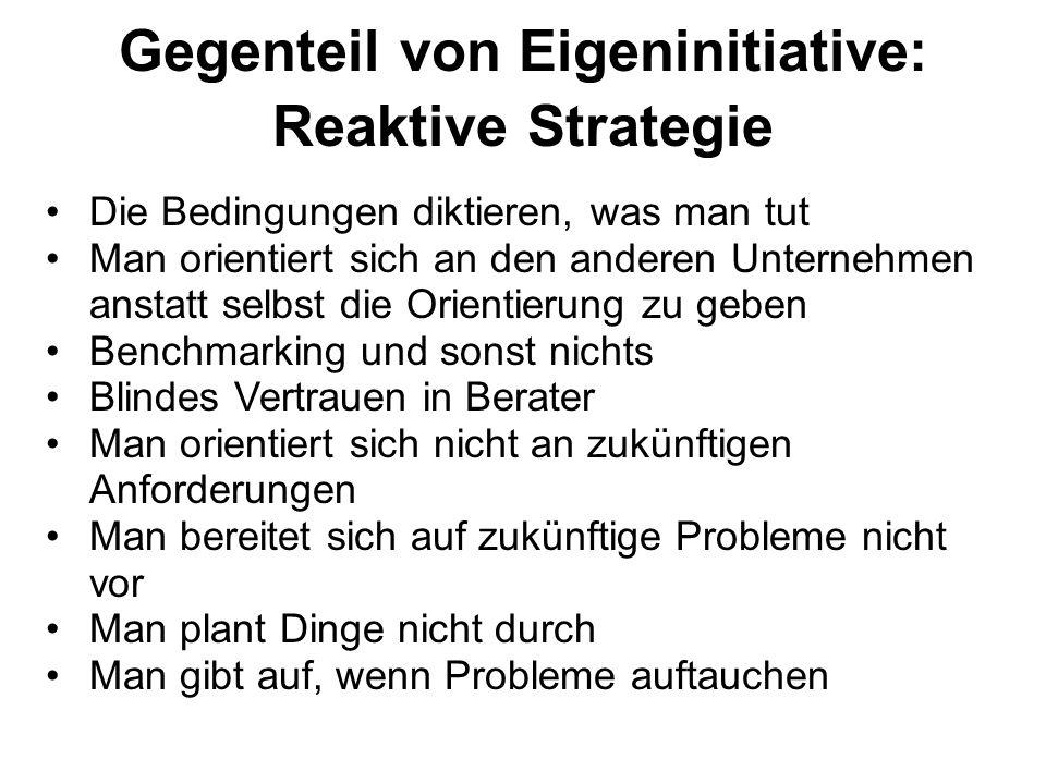 Gegenteil von Eigeninitiative: Reaktive Strategie Die Bedingungen diktieren, was man tut Man orientiert sich an den anderen Unternehmen anstatt selbst