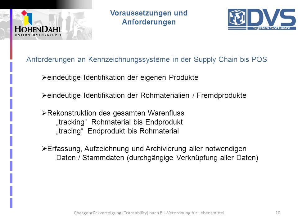Chargenrückverfolgung (Traceability) nach EU-Verordnung für Lebensmittel10 Voraussetzungen und Anforderungen Anforderungen an Kennzeichnungssysteme in