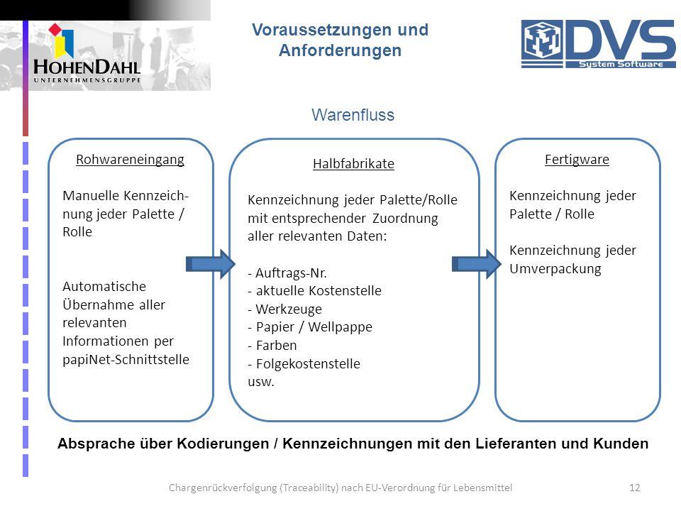 Chargenrückverfolgung (Traceability) nach EU-Verordnung für Lebensmittel12 Voraussetzungen und Anforderungen Rohwareneingang Manuelle Kennzeich- nung