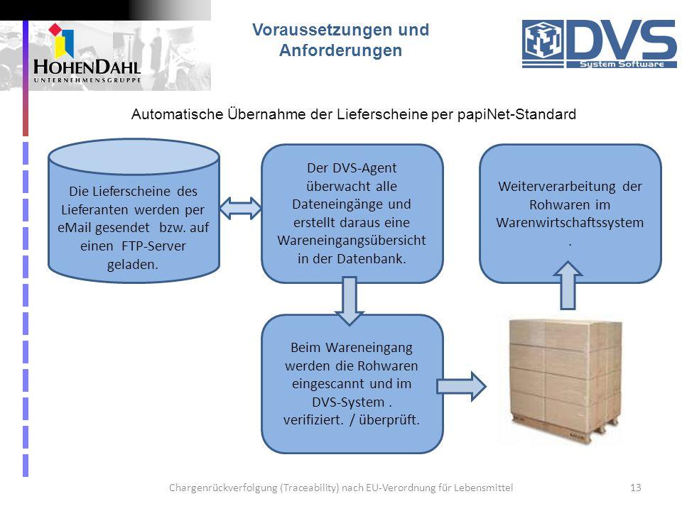 Chargenrückverfolgung (Traceability) nach EU-Verordnung für Lebensmittel13 Voraussetzungen und Anforderungen Automatische Übernahme der Lieferscheine