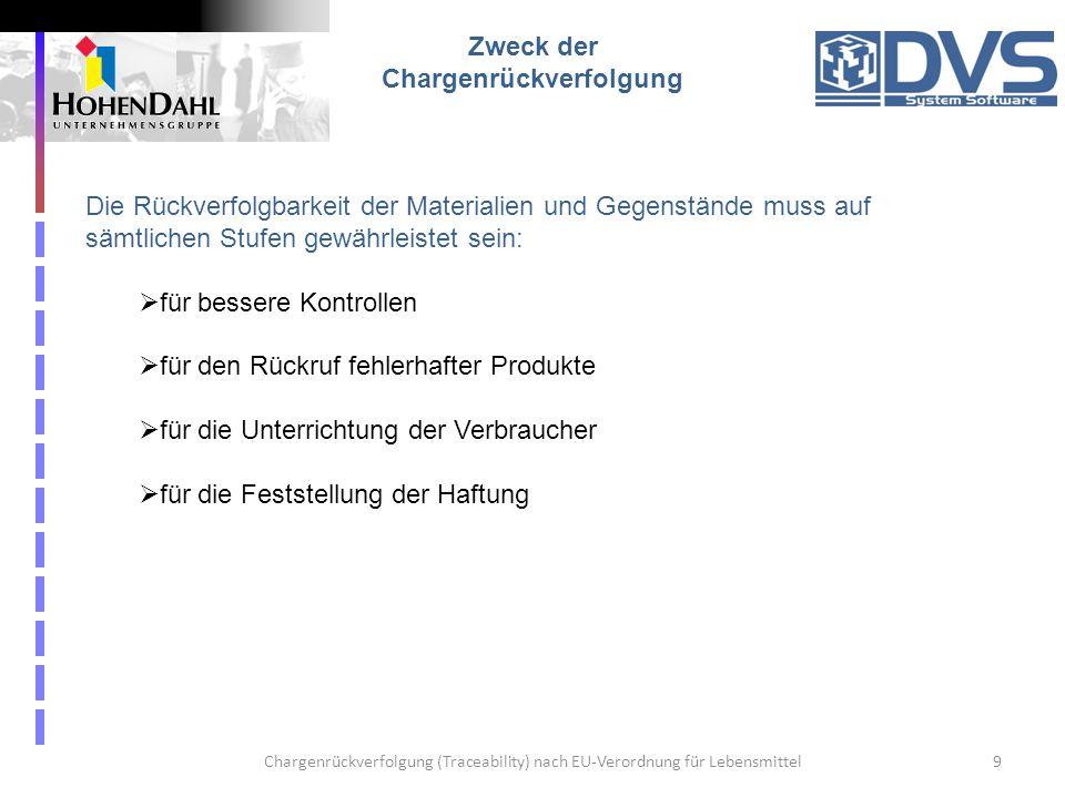 Chargenrückverfolgung (Traceability) nach EU-Verordnung für Lebensmittel9 Zweck der Chargenrückverfolgung Die Rückverfolgbarkeit der Materialien und G