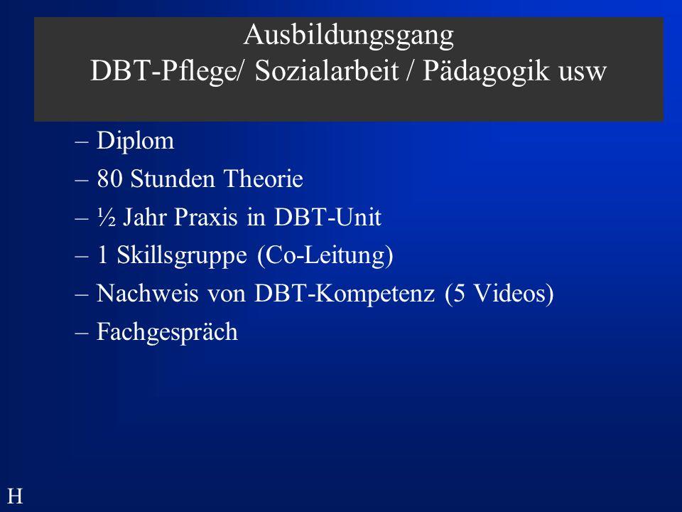 Intensität von aversiver Anspannung unter Alltagsbedingungen Stiglmayr et al.