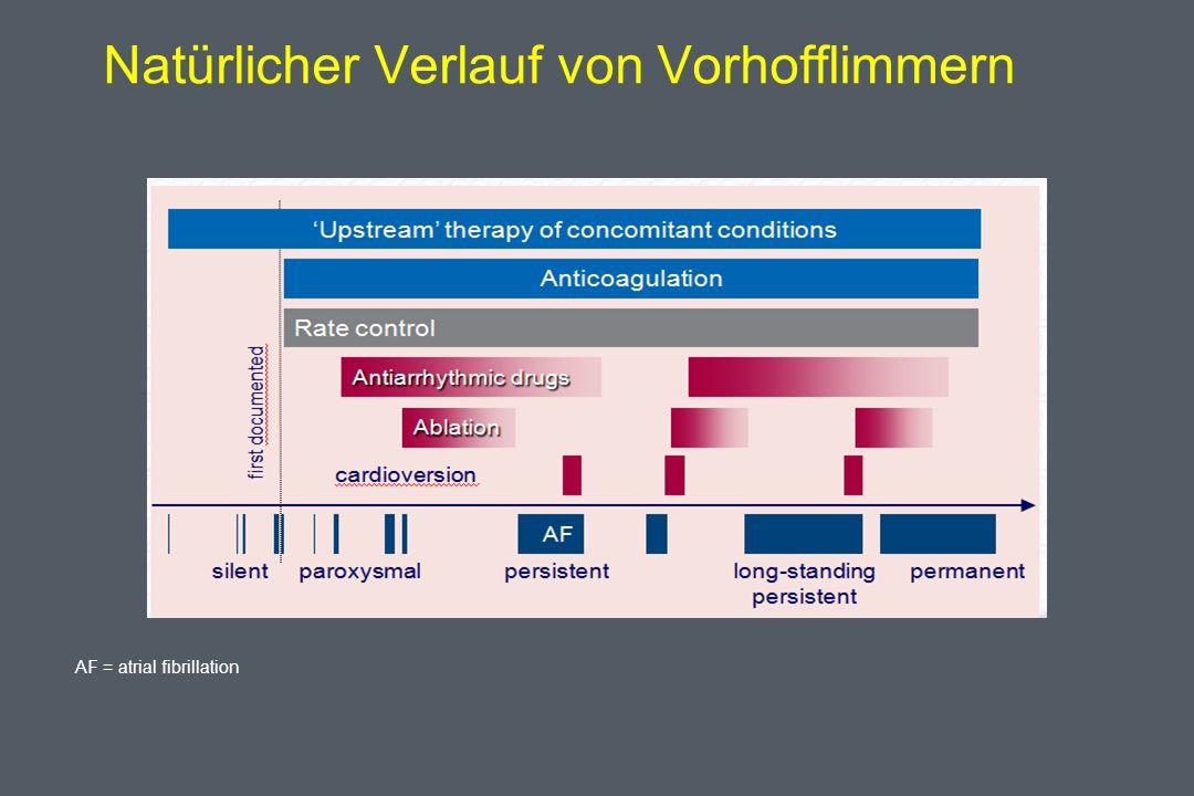 Natürlicher Verlauf von Vorhofflimmern AF = atrial fibrillation