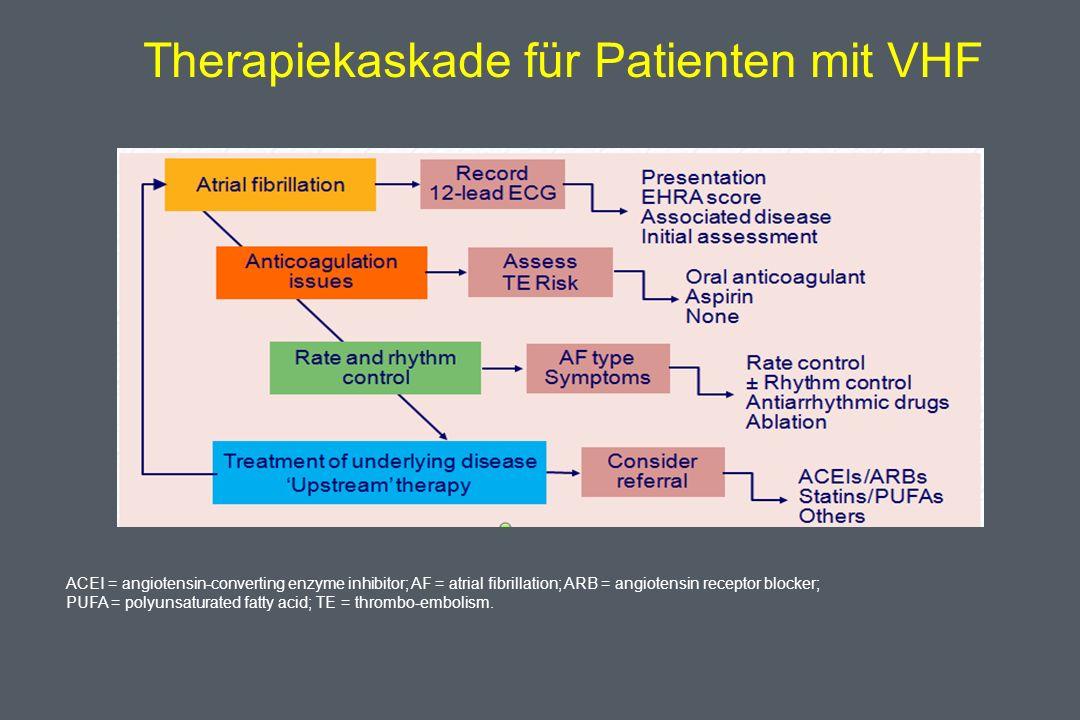 Therapiekaskade für Patienten mit VHF ACEI = angiotensin-converting enzyme inhibitor; AF = atrial fibrillation; ARB = angiotensin receptor blocker; PUFA = polyunsaturated fatty acid; TE = thrombo-embolism.