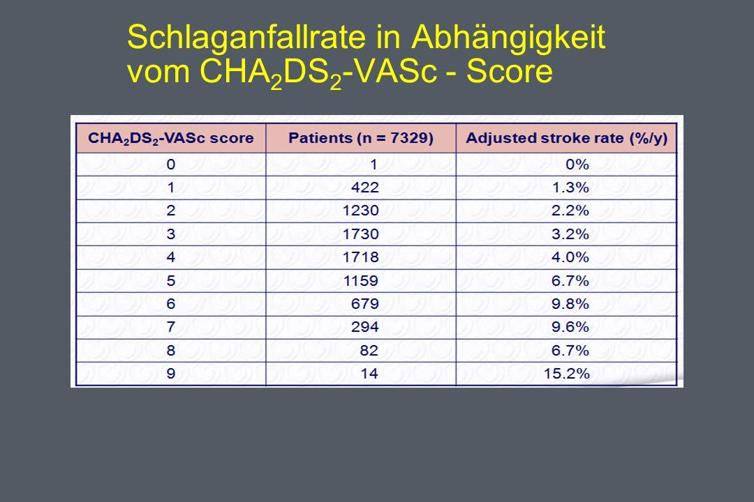 Schlaganfallrate in Abhängigkeit vom CHA 2 DS 2 -VASc - Score