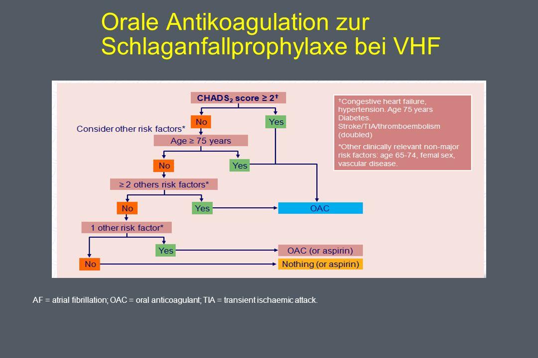 Orale Antikoagulation zur Schlaganfallprophylaxe bei VHF AF = atrial fibrillation; OAC = oral anticoagulant; TIA = transient ischaemic attack.