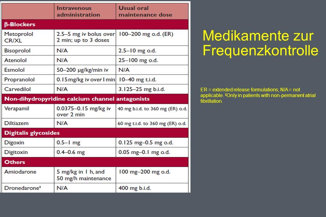 Medikamente zur Frequenzkontrolle ER = extended release formulations; N/A = not applicable.
