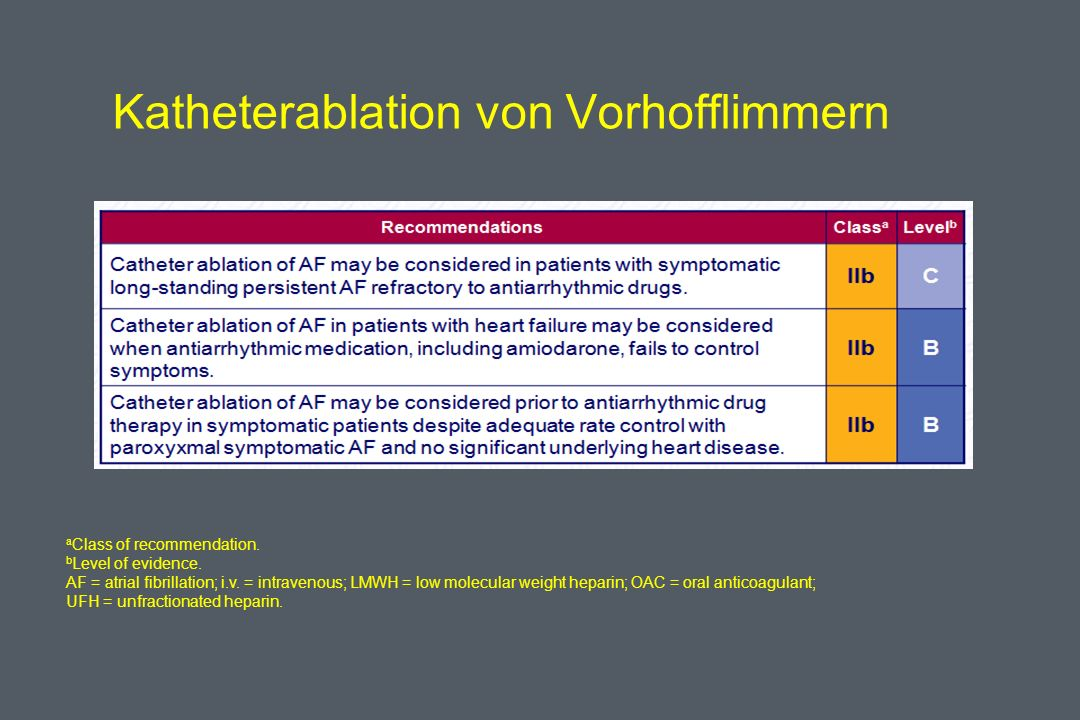 Katheterablation von Vorhofflimmern a Class of recommendation. b Level of evidence. AF = atrial fibrillation; i.v. = intravenous; LMWH = low molecular