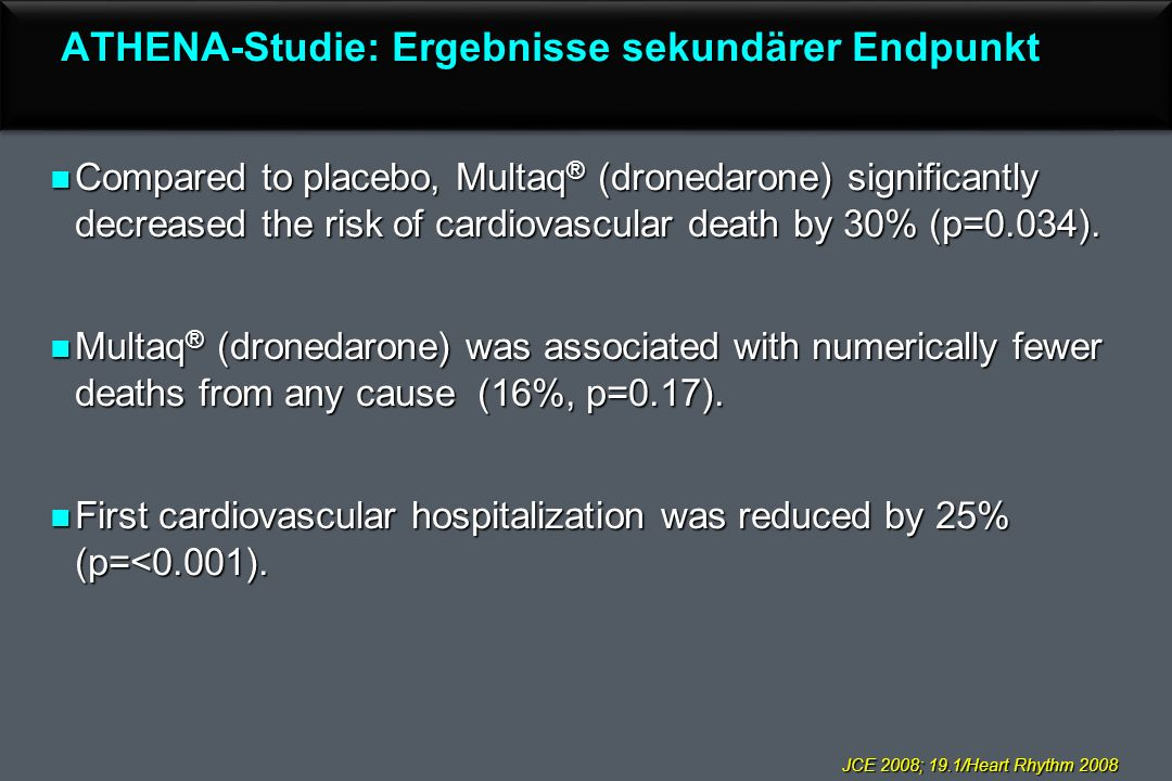 ATHENA-Studie: Ergebnisse sekundärer Endpunkt n Compared to placebo, Multaq ® (dronedarone) significantly decreased the risk of cardiovascular death by 30% (p=0.034).