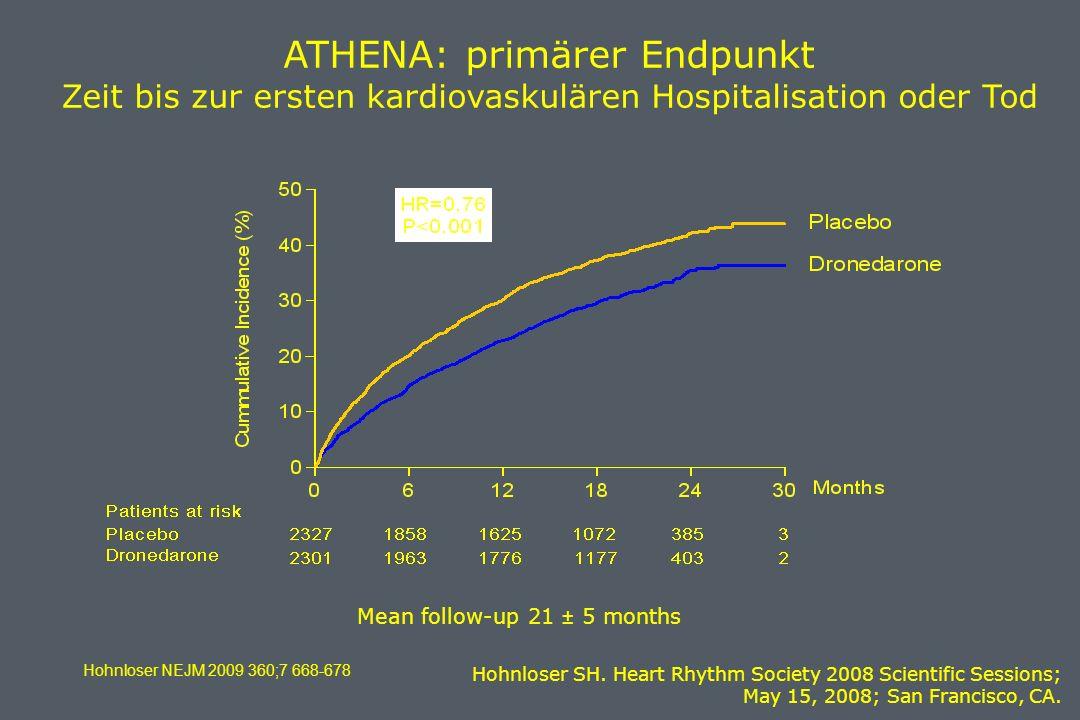 Mean follow-up 21 ± 5 months ATHENA: primärer Endpunkt Zeit bis zur ersten kardiovaskulären Hospitalisation oder Tod Hohnloser SH.