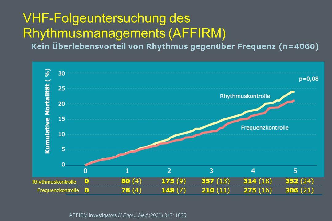 Kumulative Mortalität ( %) Rhythmuskontrolle Frequenzkontrolle Anz.