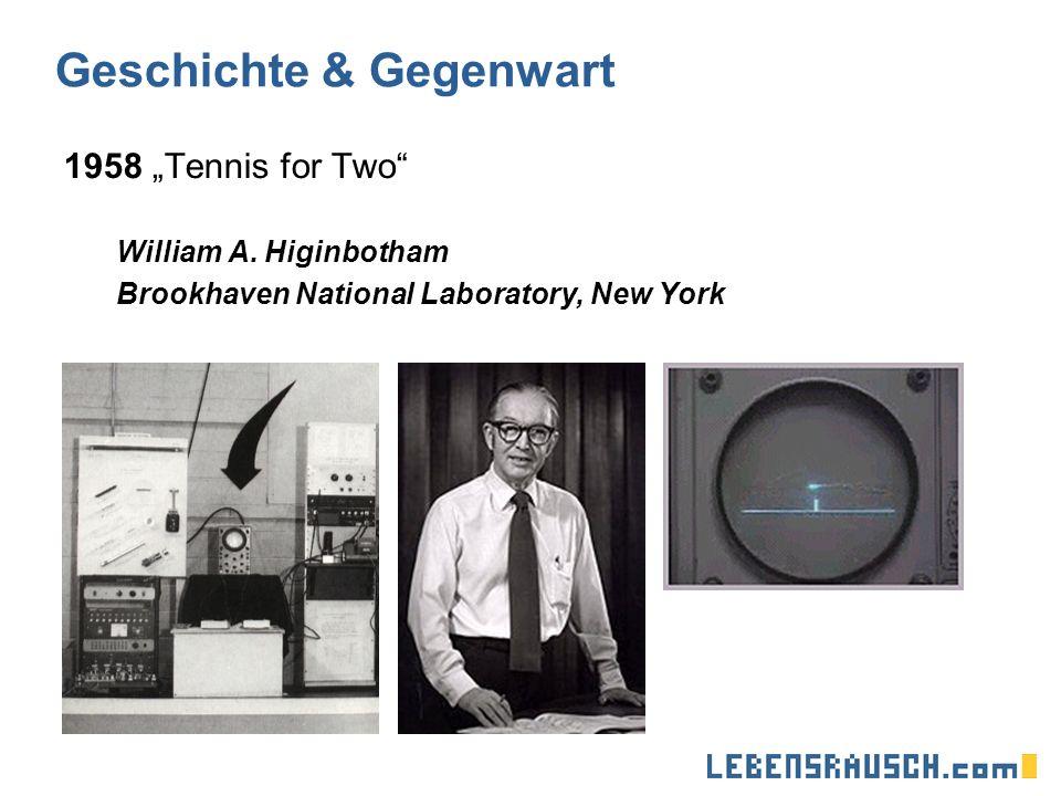 Geschichte & Gegenwart 1961 Spacewar.