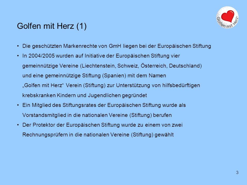 14 Golfen mit Herz Deutschland 2007 DatumGolfclubErlöse fürSenator Charity Manager 13.