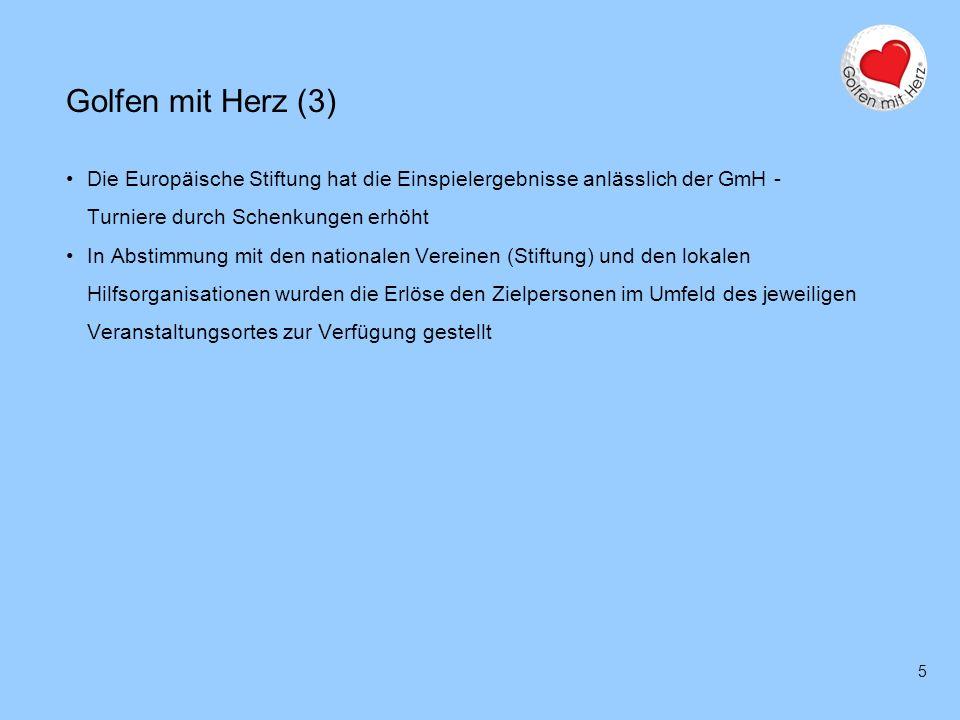 16 Kontaktdaten Golfen mit Herz (1) Golfen mit Herz Liechtenstein / Schweiz Verein zur Unterstützung von hilfsbedürftigen krebskranken Kindern und Jugendlichen Landstrasse 38Telefon +423.237.4343 Postfach 229 Telefax +423.232.0143 FL-9490 Vaduz Email info@golfenmitherz.com www.golfenmitherz.com Golfen mit Herz Österreich Verein zur Unterstützung von hilfsbedürftigen krebskranken Kindern und Jugendlichen Siegmund BirnstinglTelefon +43.3142.28319 Hofweg 15 Telefax +43.3142.28319 A-8570 Voitsberg Email golfenmitherz@a1.net www.golfenmitherz.com