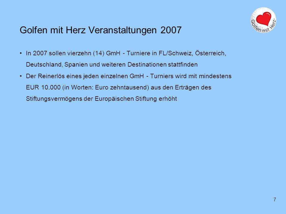 7 Golfen mit Herz Veranstaltungen 2007 In 2007 sollen vierzehn (14) GmH - Turniere in FL/Schweiz, Österreich, Deutschland Spanien und weiteren Destina