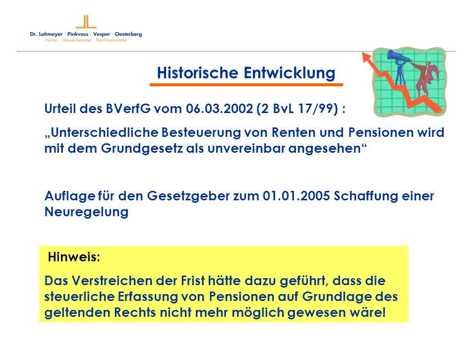Historische Entwicklung Urteil des BVerfG vom 06.03.2002 (2 BvL 17/99) : Unterschiedliche Besteuerung von Renten und Pensionen wird mit dem Grundgeset