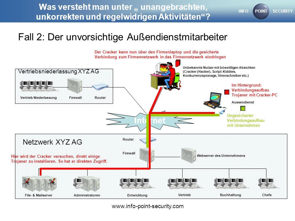 INFO -POINT- SECURITY www.info-point-security.com Was versteht man unter unangebrachten, unkorrekten und regelwidrigen Aktivitäten? Fall 2: Der unvors
