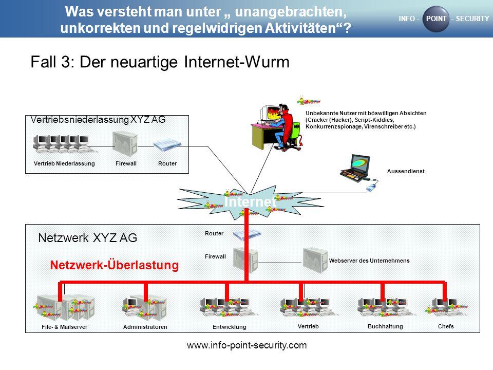 INFO -POINT- SECURITY www.info-point-security.com Was versteht man unter unangebrachten, unkorrekten und regelwidrigen Aktivitäten? Fall 3: Der neuart
