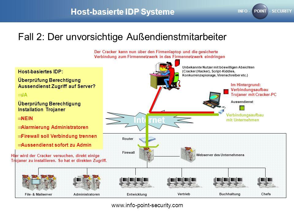 INFO -POINT- SECURITY www.info-point-security.com Host-basierte IDP Systeme Fall 2: Der unvorsichtige Außendienstmitarbeiter Internet Router Firewall