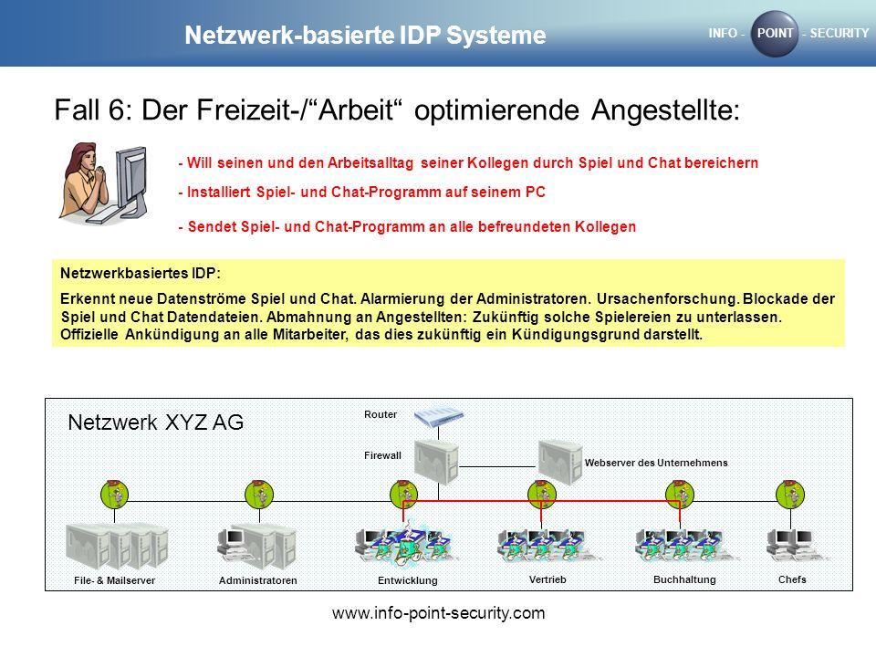 INFO -POINT- SECURITY www.info-point-security.com Netzwerk-basierte IDP Systeme Fall 6: Der Freizeit-/Arbeit optimierende Angestellte: Router Firewall