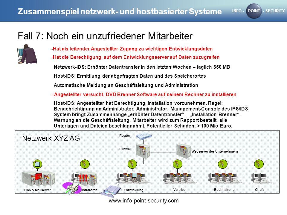 INFO -POINT- SECURITY www.info-point-security.com Zusammenspiel netzwerk- und hostbasierter Systeme Fall 7: Noch ein unzufriedener Mitarbeiter Router