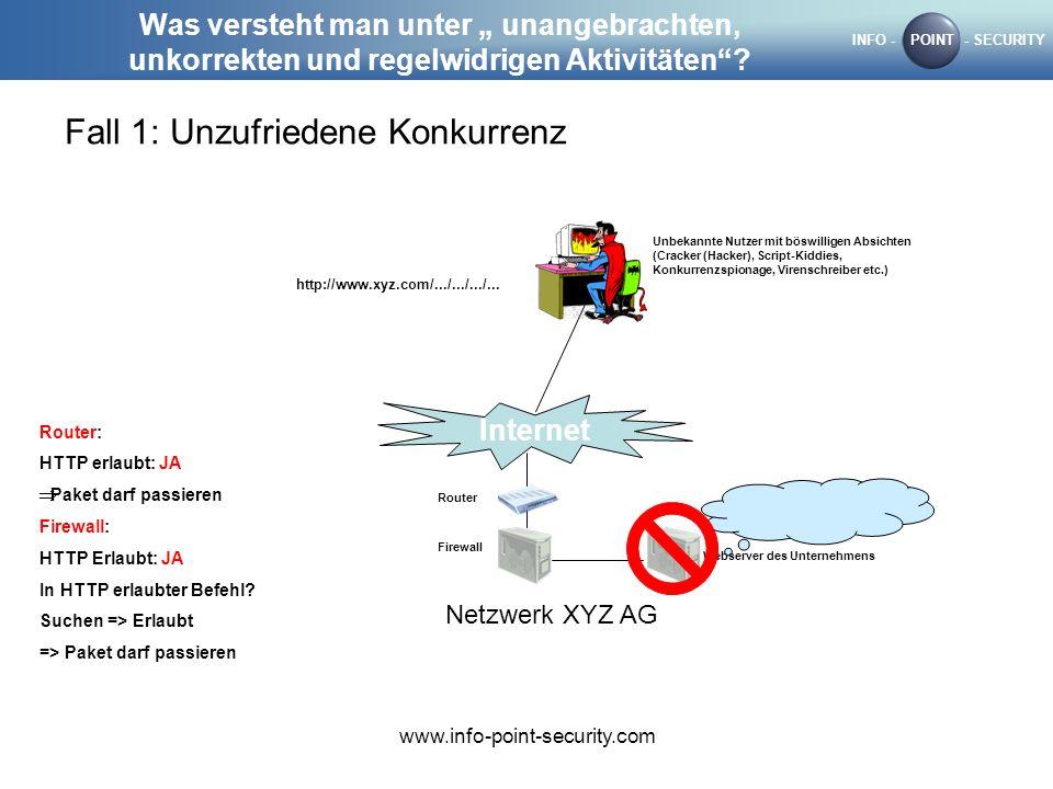 INFO -POINT- SECURITY www.info-point-security.com Was versteht man unter unangebrachten, unkorrekten und regelwidrigen Aktivitäten? Fall 1: Unzufriede