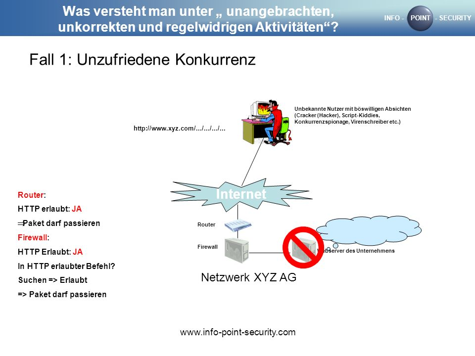 INFO -POINT- SECURITY www.info-point-security.com Welche Lösung bieten IDP Systeme.