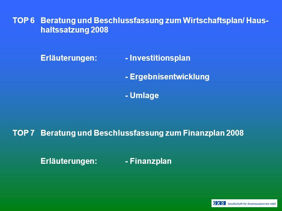 TOP 6Beratung und Beschlussfassung zum Wirtschaftsplan/ Haus- haltssatzung 2008 Erläuterungen:- Investitionsplan - Ergebnisentwicklung - Umlage TOP 7B