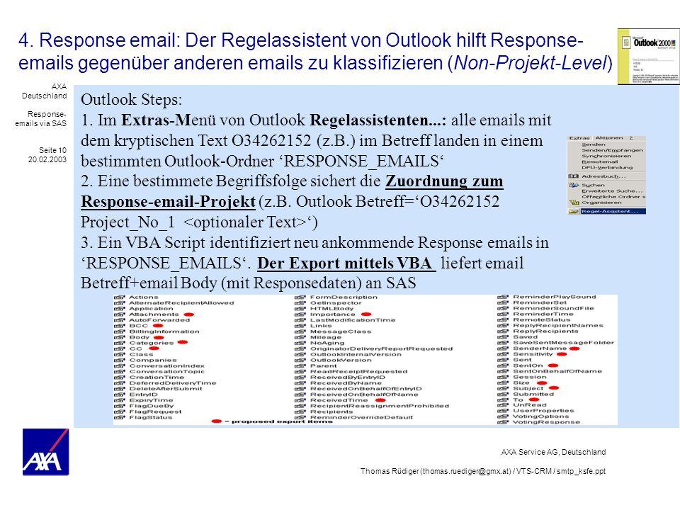 AXA Deutschland Response- emails via SAS Seite 10 20.02.2003 AXA Service AG, Deutschland Thomas Rüdiger (thomas.ruediger@gmx.at) / VTS-CRM / smtp_ksfe