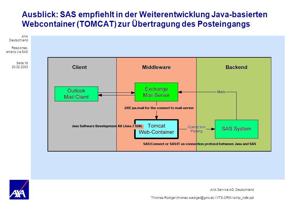 AXA Deutschland Response- emails via SAS Seite 18 20.02.2003 AXA Service AG, Deutschland Thomas Rüdiger (thomas.ruediger@gmx.at) / VTS-CRM / smtp_ksfe.ppt Ausblick: SAS empfiehlt in der Weiterentwicklung Java-basierten Webcontainer (TOMCAT) zur Übertragung des Posteingangs