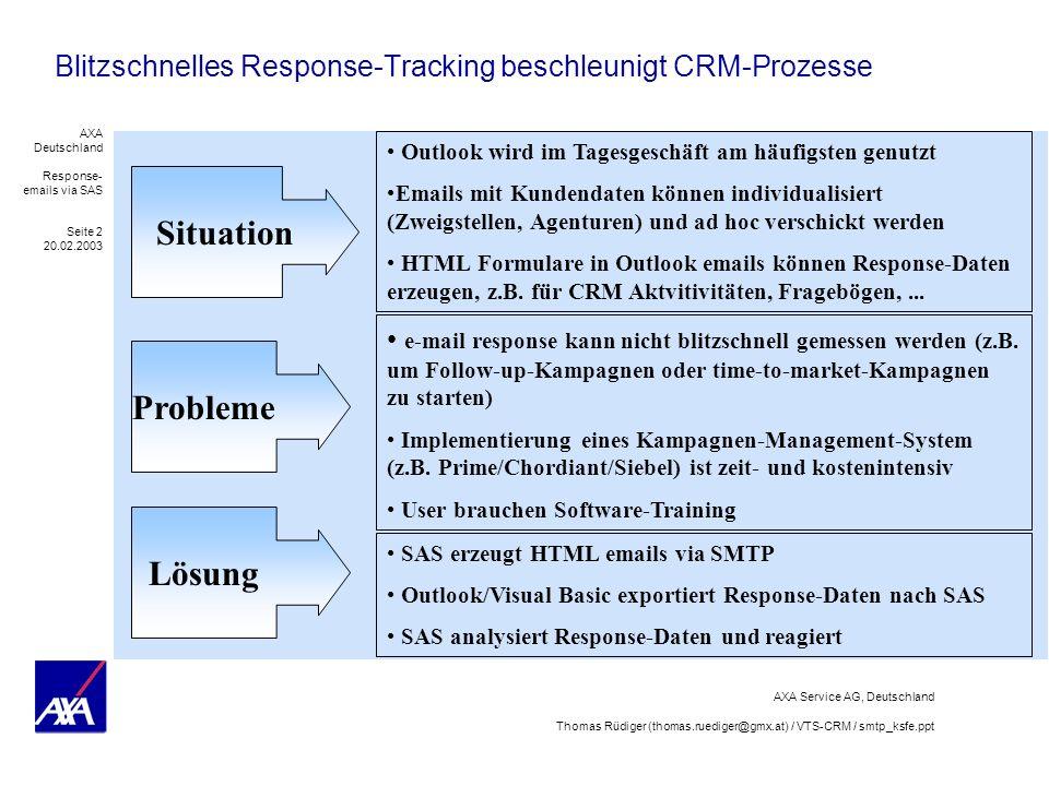 AXA Deutschland Response- emails via SAS Seite 3 20.02.2003 AXA Service AG, Deutschland Thomas Rüdiger (thomas.ruediger@gmx.at) / VTS-CRM / smtp_ksfe.ppt The SAS/Outlook Data Extractor und SAS/Integration Technologies liefert eine Basis, aus der heraus site-spezifische Applikationen entwickelt werden können, d.h.