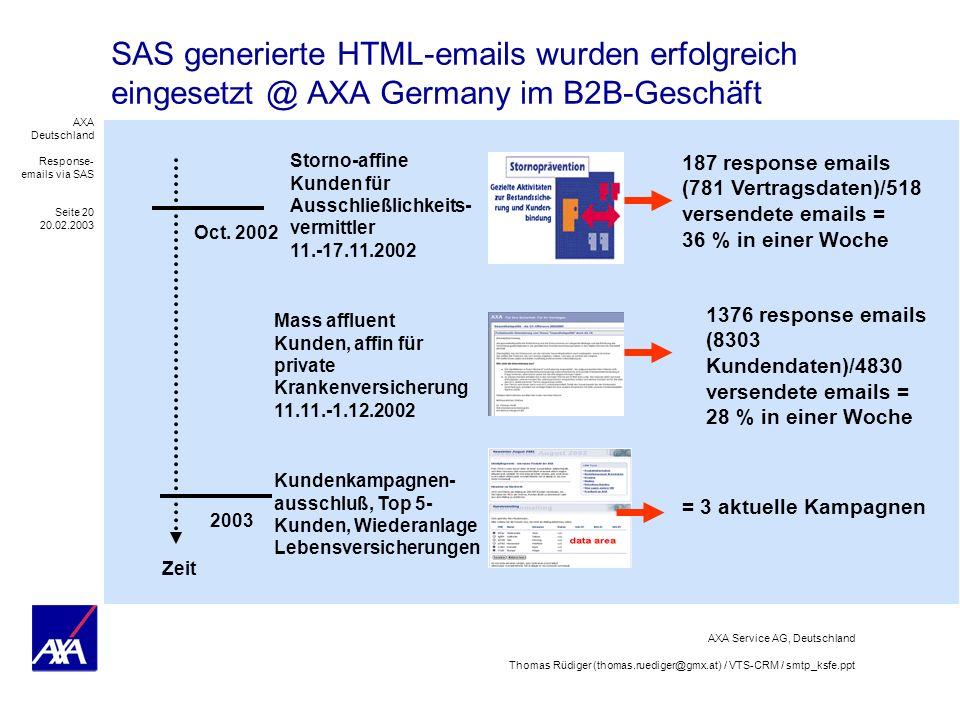 AXA Deutschland Response- emails via SAS Seite 20 20.02.2003 AXA Service AG, Deutschland Thomas Rüdiger (thomas.ruediger@gmx.at) / VTS-CRM / smtp_ksfe