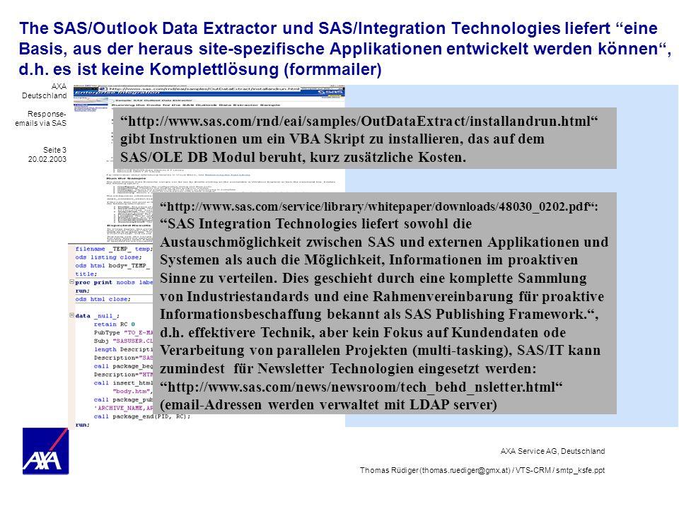 AXA Deutschland Response- emails via SAS Seite 14 20.02.2003 AXA Service AG, Deutschland Thomas Rüdiger (thomas.ruediger@gmx.at) / VTS-CRM / smtp_ksfe.ppt Response kann beeinflusst werden mit den Mitteln Teaser-email und Reminder-email und Time-to-Market Reminder email optional, um den Response zu erhöhen WÄHREND DER KAMPAGNE Teaser email Start-up-Information,erweckt Interesse unter Empfängern VOR DER KAMPAGNE Termination email für verspätete Responses, Datensicherung in jedem Fall NACH DER KAMPAGNE Market event, z.B.