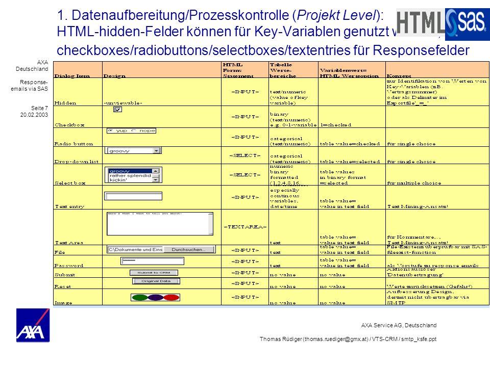 AXA Deutschland Response- emails via SAS Seite 8 20.02.2003 AXA Service AG, Deutschland Thomas Rüdiger (thomas.ruediger@gmx.at) / VTS-CRM / smtp_ksfe.ppt 2.