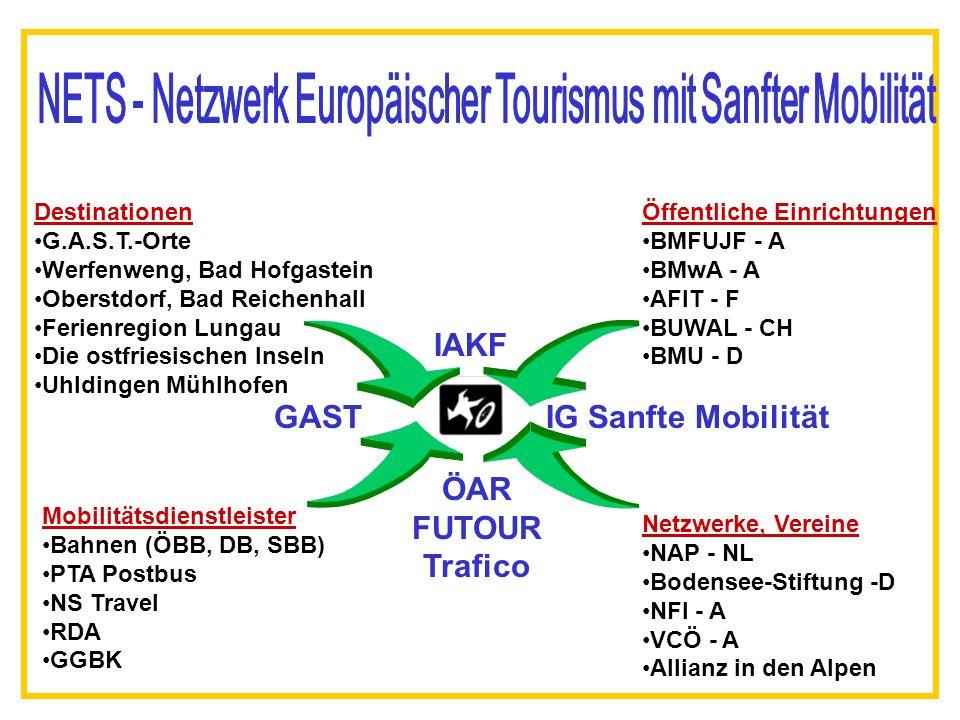 GAST IAKF IG Sanfte Mobilität Destinationen G.A.S.T.-Orte Werfenweng, Bad Hofgastein Oberstdorf, Bad Reichenhall Ferienregion Lungau Die ostfriesischen Inseln Uhldingen Mühlhofen Öffentliche Einrichtungen BMFUJF - A BMwA - A AFIT - F BUWAL - CH BMU - D Netzwerke, Vereine NAP - NL Bodensee-Stiftung -D NFI - A VCÖ - A Allianz in den Alpen Mobilitätsdienstleister Bahnen (ÖBB, DB, SBB) PTA Postbus NS Travel RDA GGBK ÖAR FUTOUR Trafico