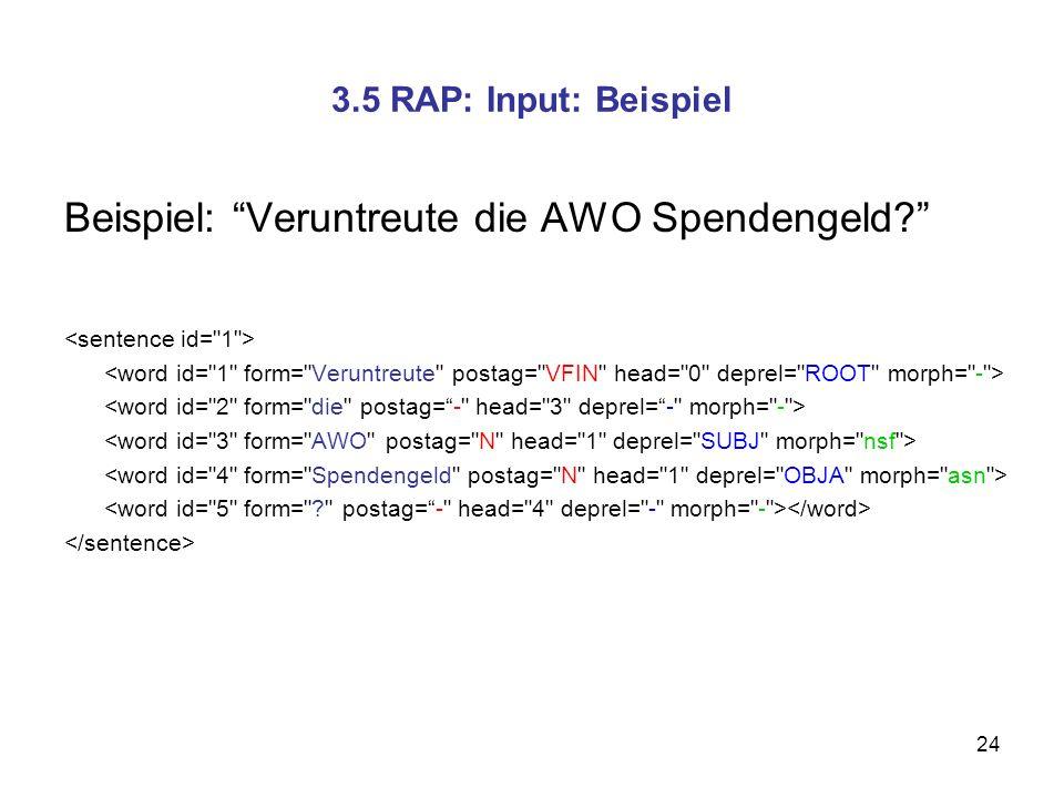 24 3.5 RAP: Input: Beispiel Beispiel: Veruntreute die AWO Spendengeld?