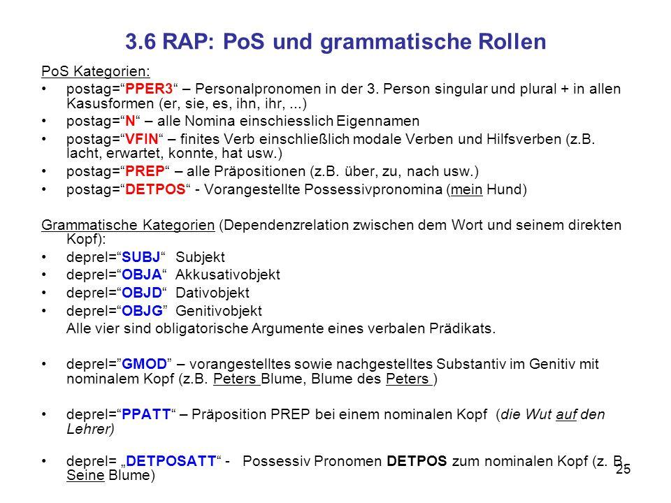 25 3.6 RAP: PoS und grammatische Rollen PoS Kategorien: postag=PPER3 – Personalpronomen in der 3. Person singular und plural + in allen Kasusformen (e